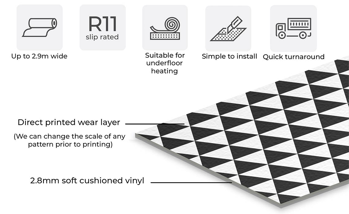Image showing the innovative vinyl flooring from forthefloorandmore.com and its unique attributes